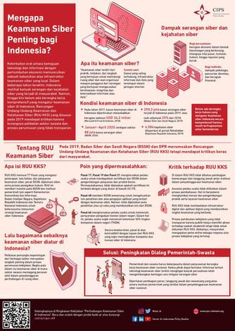 Infografik Mengapa Keamanan Siber Penting bagi Indonesia_ - Infografik CIPS.jpg