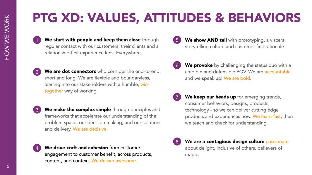 Values, Attitudes and Behaviors
