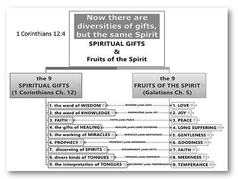 giftsandfruits.png