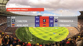AFL W Prelim Results.png