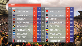 The Rushed behind round 1 ladder.png