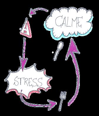 StressCalme-ok_edited.png