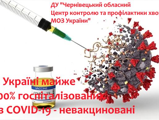 98 відсотків госпіталізованих із коронавірусом не були вакциновані