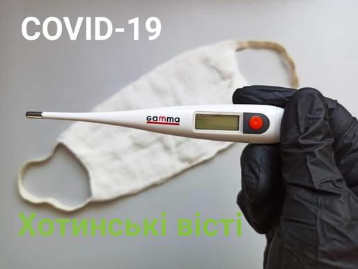 COVID-19: ситуація на Хотинщині та в області