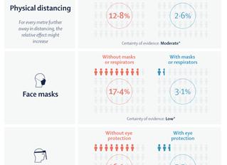 Gesichtsvisier und Hygienemasken im Hörladen
