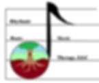 Rhythmic.Roots.logo 2.0.png