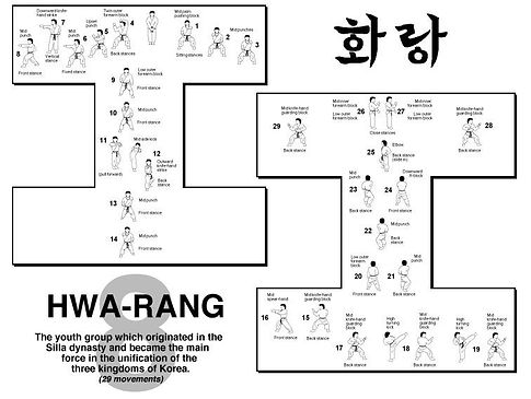 hwarang.jpg
