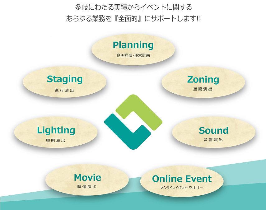 業務説明アニメーション0513.2.jpg