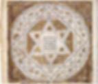 מועצה דתית שדרות - בתי כנסת וישיבות