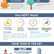 MDPT - Your Team.jpg