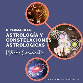 Astrología y Constelaciones Astrológicas