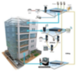 building-security-system-500x500.png