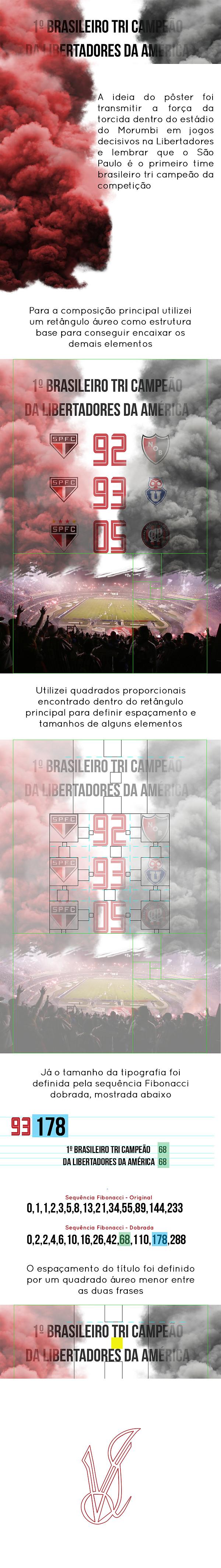 Apresentação_Poster_São_Paulo_-_Libertad