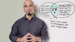 UX & Web Design: Strategy, Design, Development ecourse