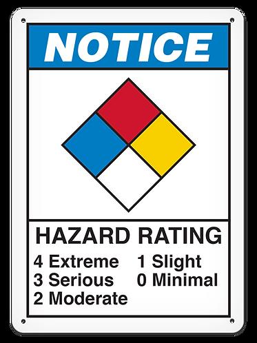 NFPA - Notice - Hazard Rating