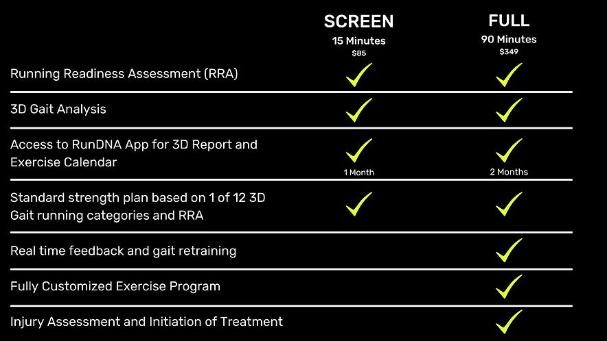 Running Readiness Assessment (RRA) 3D Ga