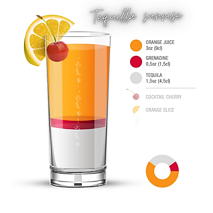 tequilla sunrise.png