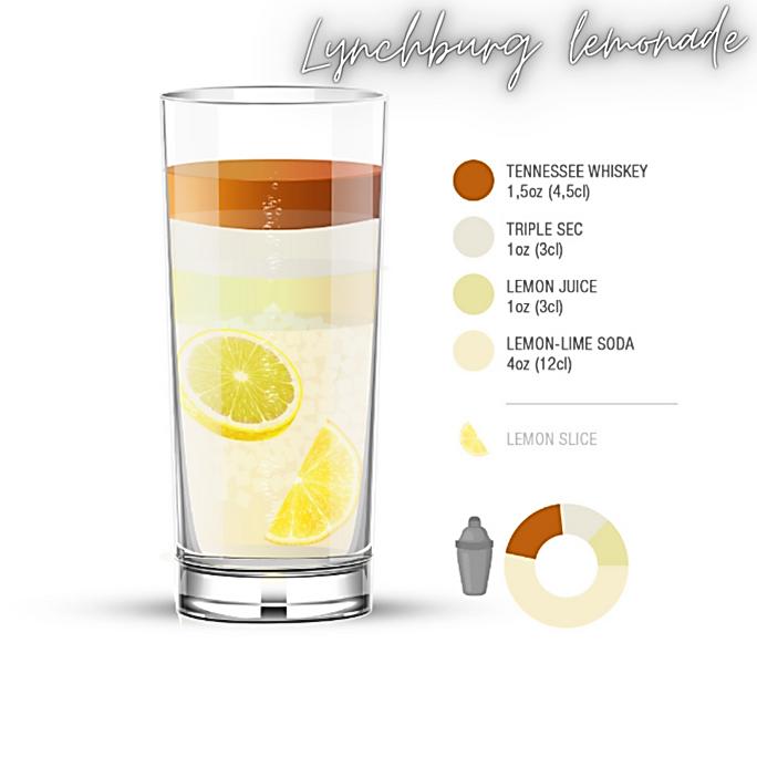 lynchburg lemonade.png