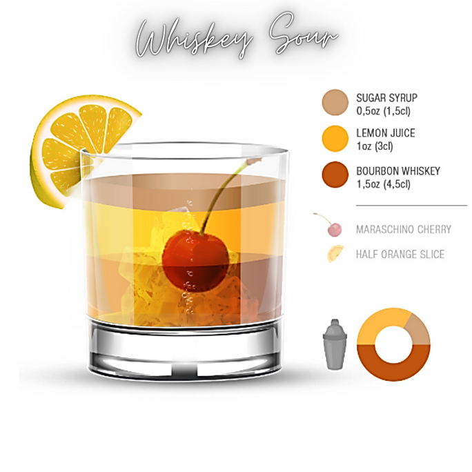 whiskey sour.png