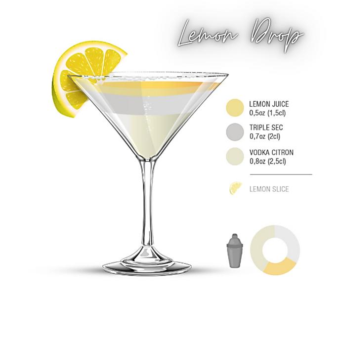 Lemon drop.png