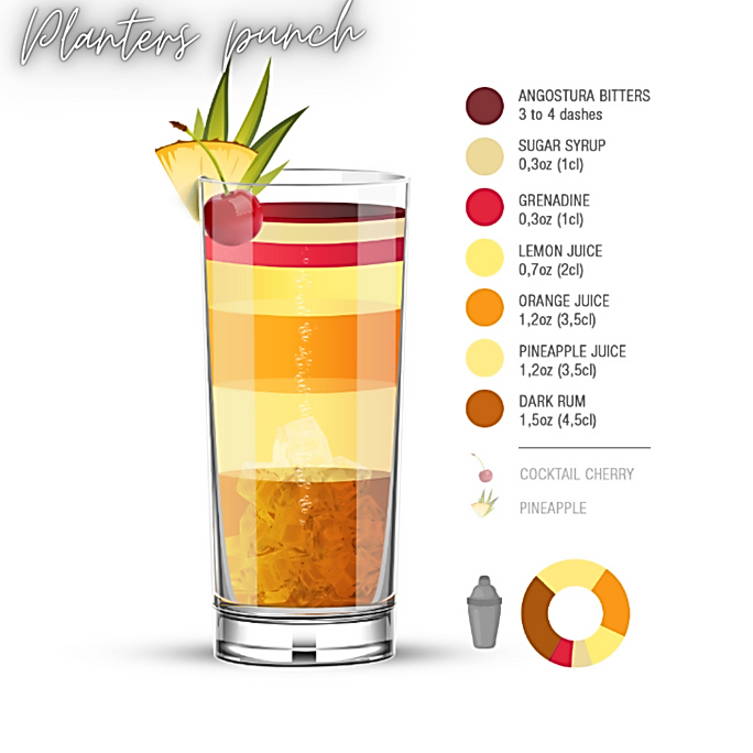 Planters punch.png