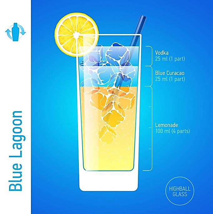blue laggoooon.jpg