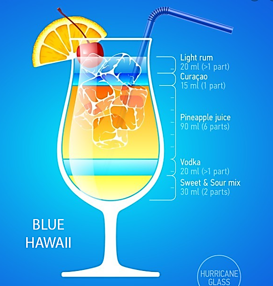 blue hawwai.PNG