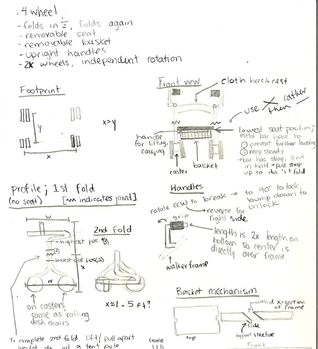 Notes and Sketches of Final Prototype