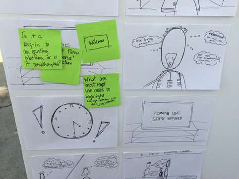 Storyboard of experience