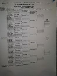 Bendigo Cup Open Draw as at Round 5/6