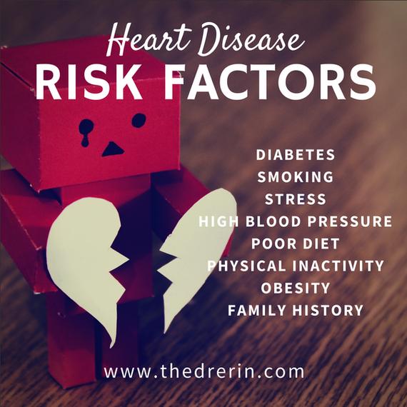 Know Your Risk Factors