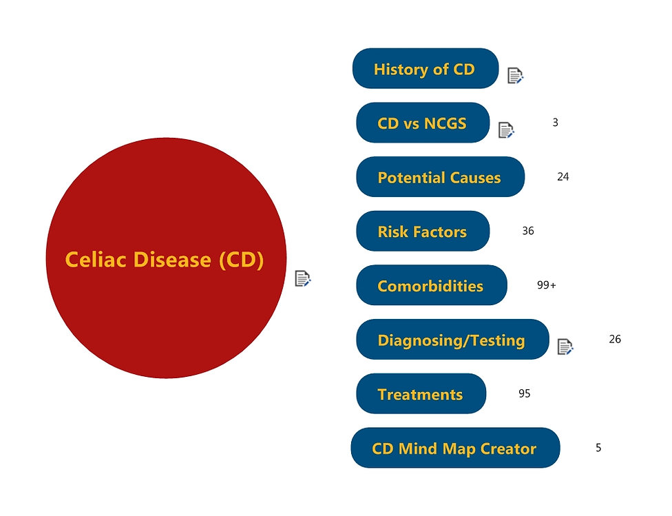Celiac Disease (CD).jpeg