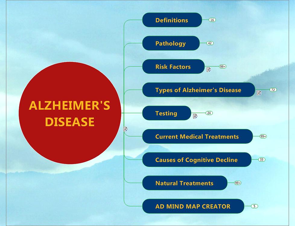 Alzheimer's2.png