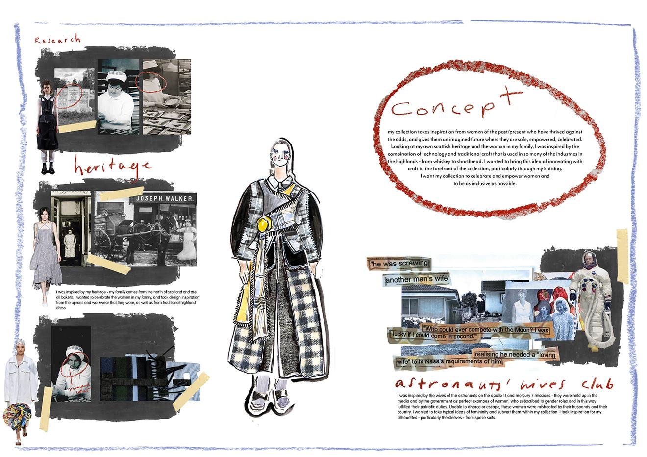 Concept, Graduate Collection (2020)