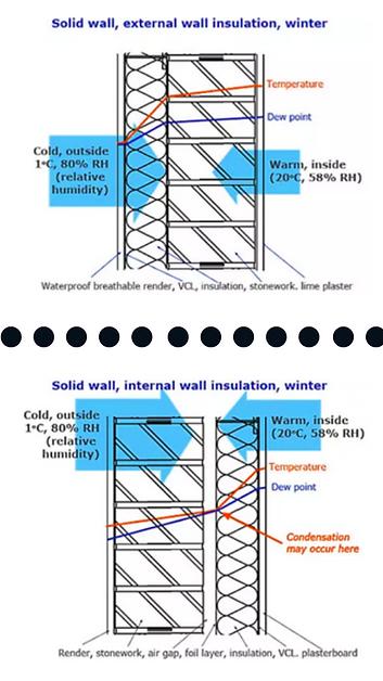 Solid Wall, Internal External.png