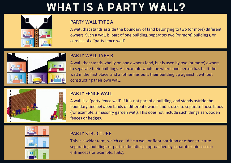 WHAT IS A PARTY WALL.png