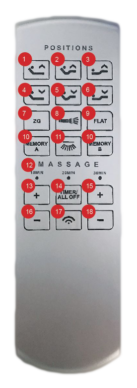 Wireless Adjustable Bed Remote