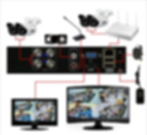 Wiring diagram for ready set video surveillance in Bryansk