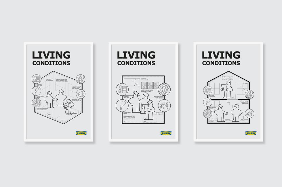 IKEA Living Conditions Design 03