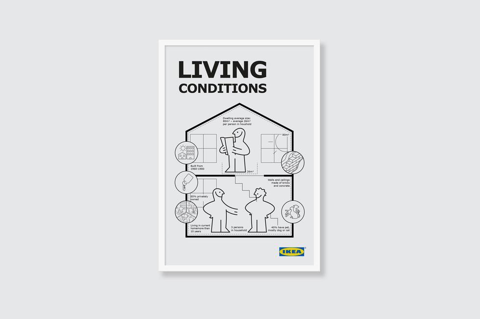 IKEA Living Conditions Design 01