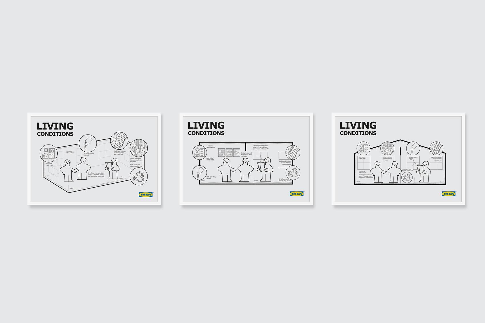 IKEA Living Conditions Design 04
