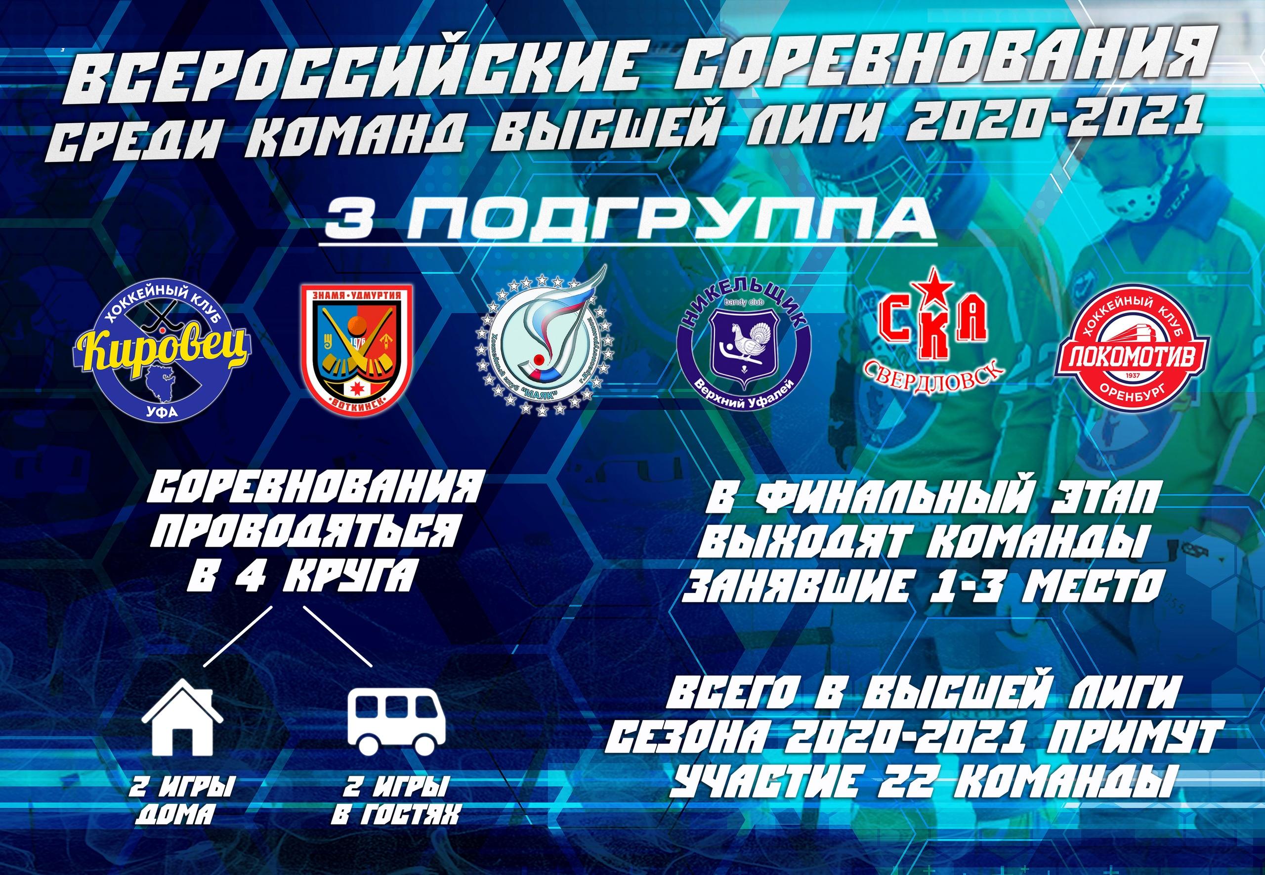 Формула проведения Всероссийских соревнований среди команд Высшей лиги 2020-2021🔥