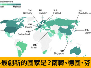 中國在彭博創新指數中擊敗英國?