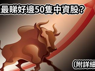 【QuestionMark】高盛最睇好邊50隻中資股?