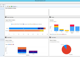 Integrating Power BI into your dashboard