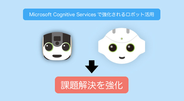 new_Azure-Cognitive-Services
