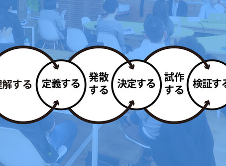 デザインスプリントとアジャイル開発のプロセスを取り入れたソフトウェア開発推進のため、スプリントジャパンとの業務提携を発表