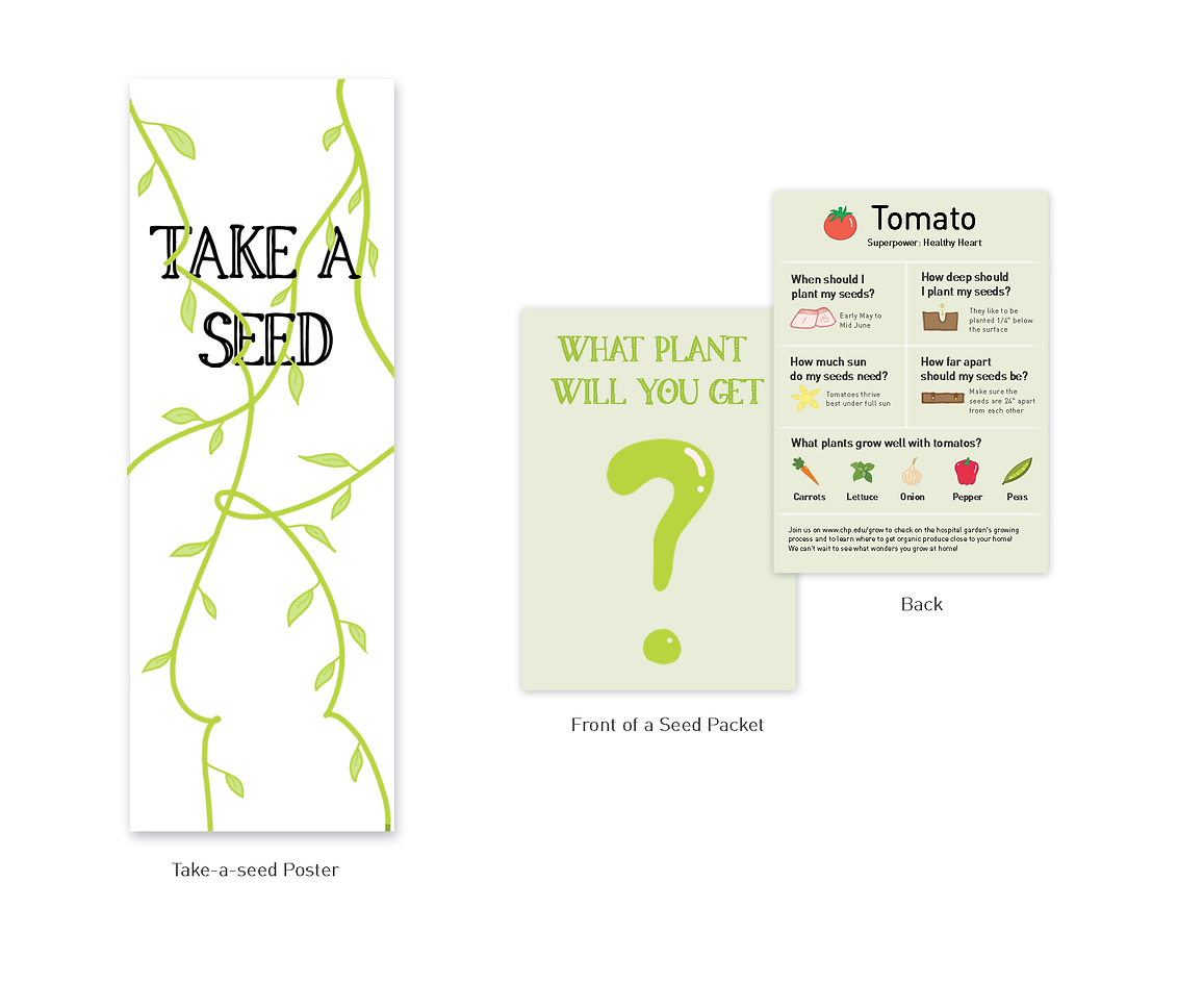 Seed+wall+and+pakcet.png