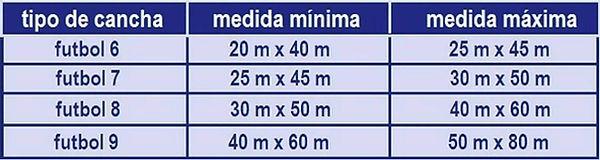 MEDIDAS CAMPOS DEPORTIVOS MINI FUTBOL
