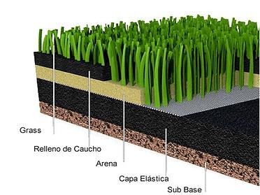 Estructura instalacion de grass sintético